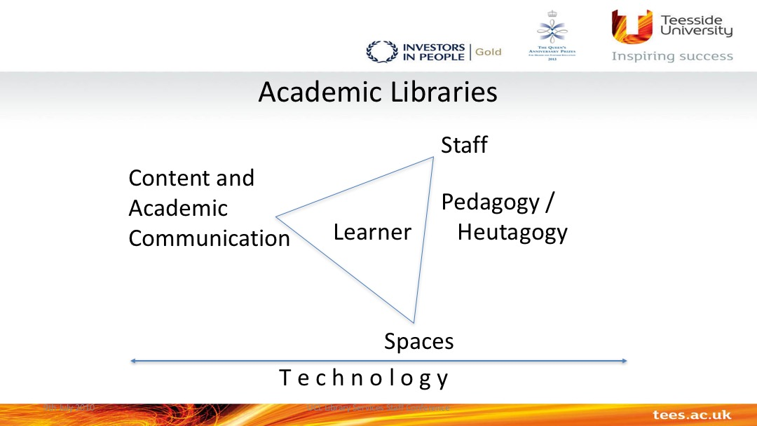Talis insight academic libraries slide for Natalie